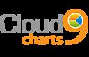 Cloud9 Charts's Company logo