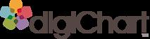 digiChart's Company logo