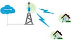 Ghz Broadband's Company logo