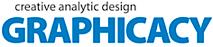 Graphicacy's Company logo