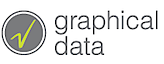 Graphical Data's Company logo
