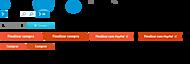 Hp Brasil's Company logo