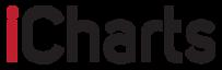 iCharts's Company logo