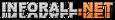 Inforall's company profile