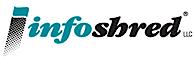 Infoshred's Company logo