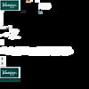 Kneipp's Company logo