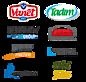Macaw Istanbul's Company logo