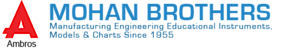 Mohan Brothers's Company logo