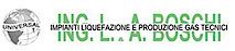 Oxygenplantsindia's Company logo